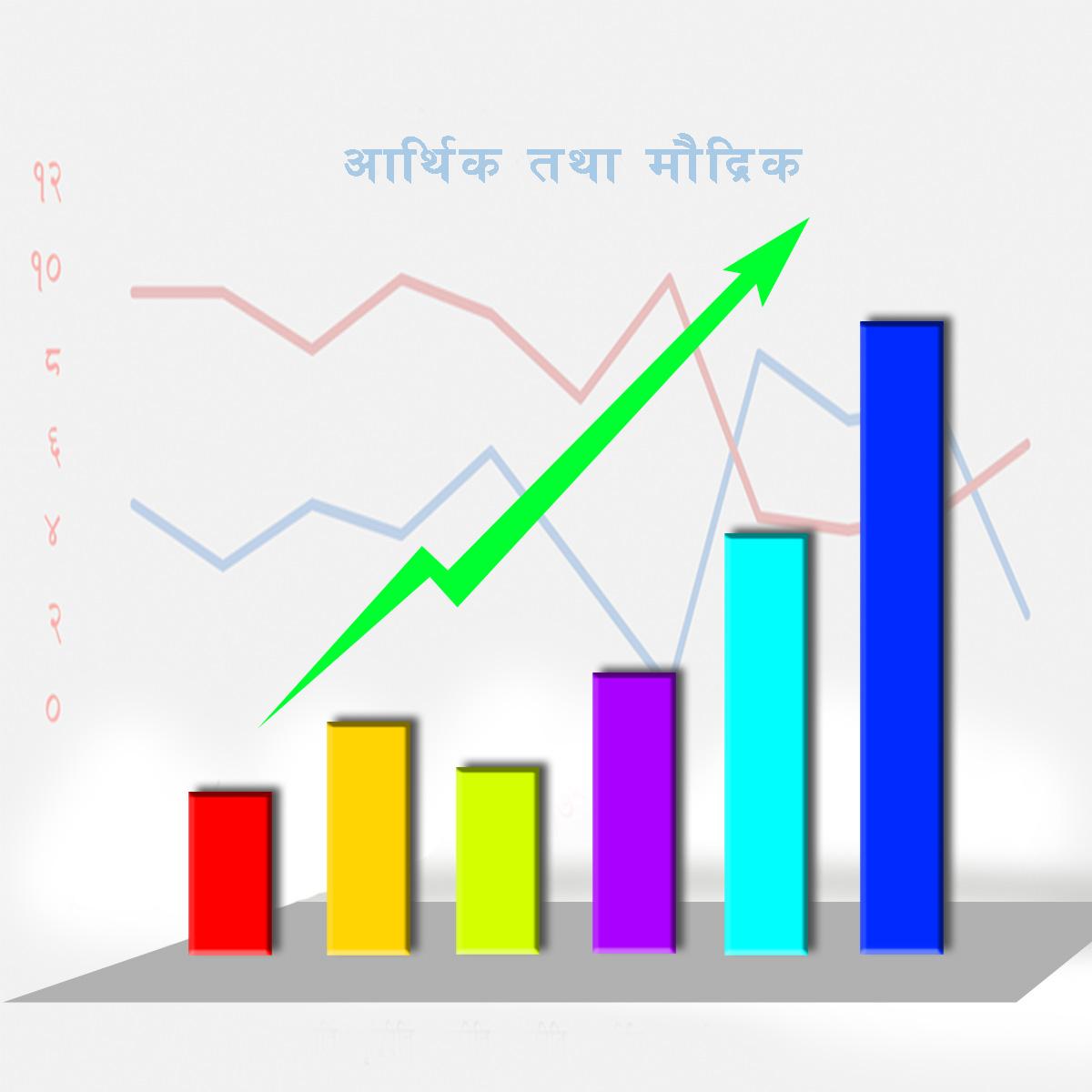 मौद्रिक नीति तथा आर्थिक अनुसन्धान